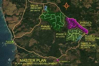 Playa-Lagarto-Master-plan-